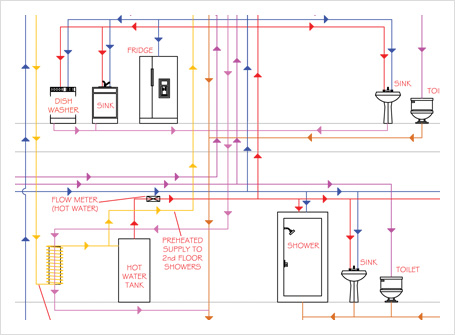 how to draw plumbing plans